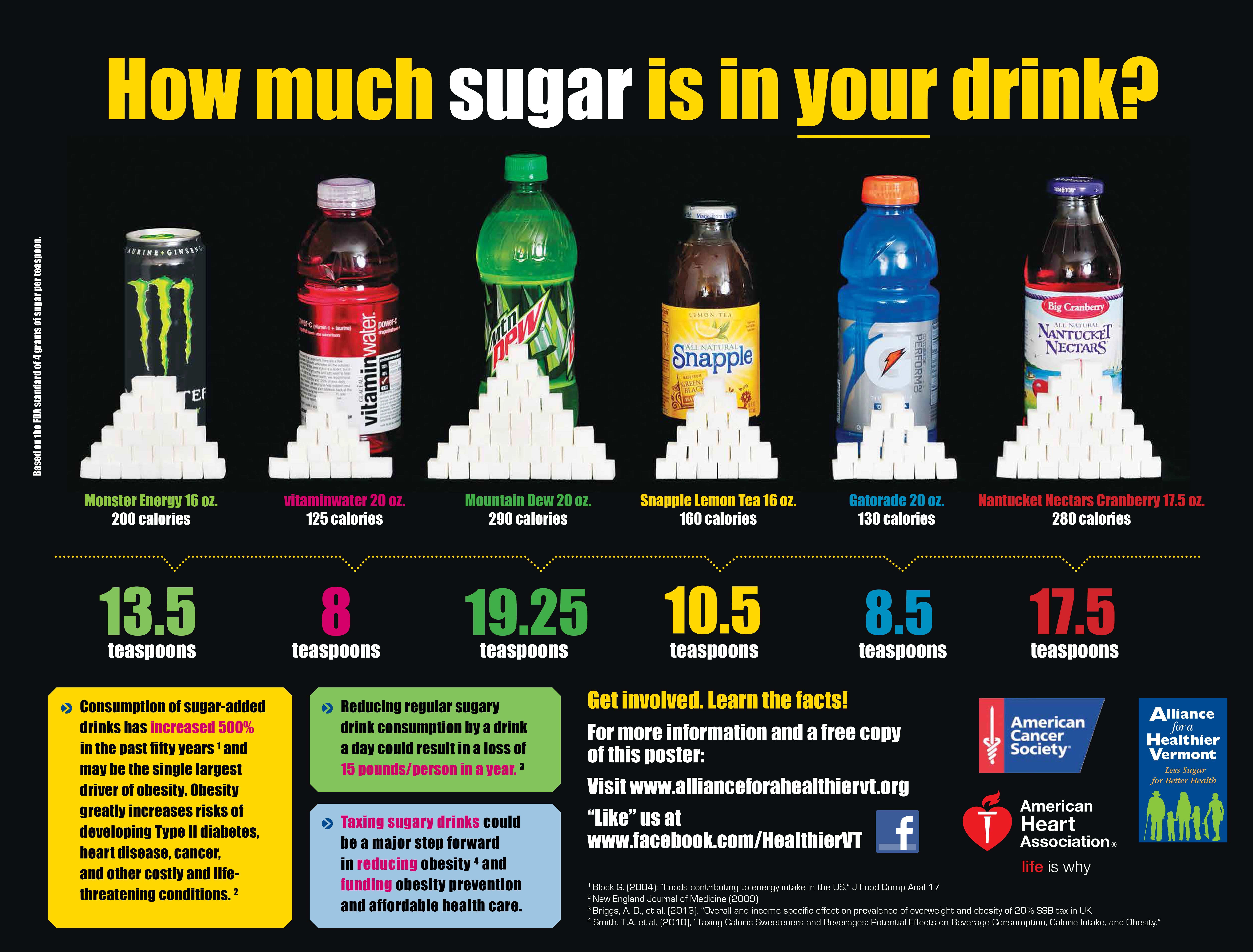 Sugary-Drinks-Poster