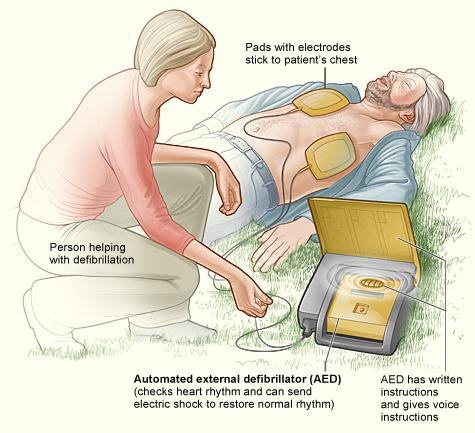 angelrtalk medical emergency